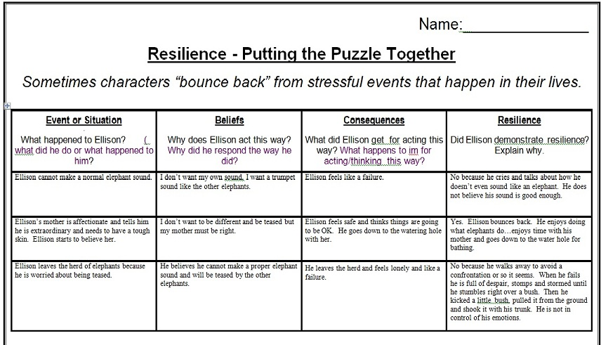 Resilience Worksheet For Adults Also Action And Reaction Worksheets As ...