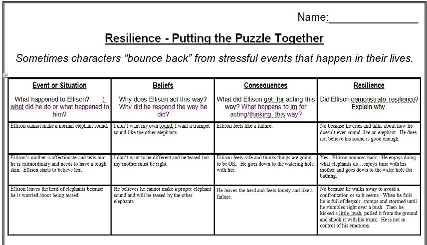 Feelings Worksheets For Kids Abitlikethis